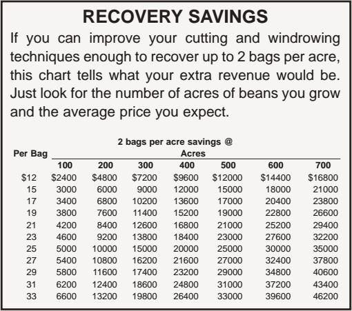 Recovery Savings